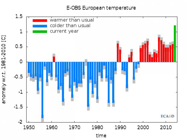 1386_temperatuur_europa_gemiddeld_jaarbasis__3.png