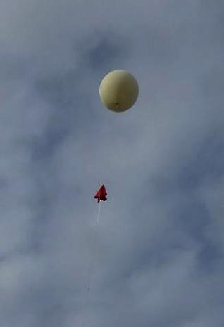 Het oplaten van de ballon